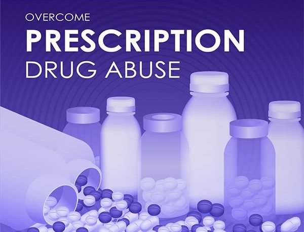 Click Here! Overcome Prescription Drug Abuse with Hypnosis